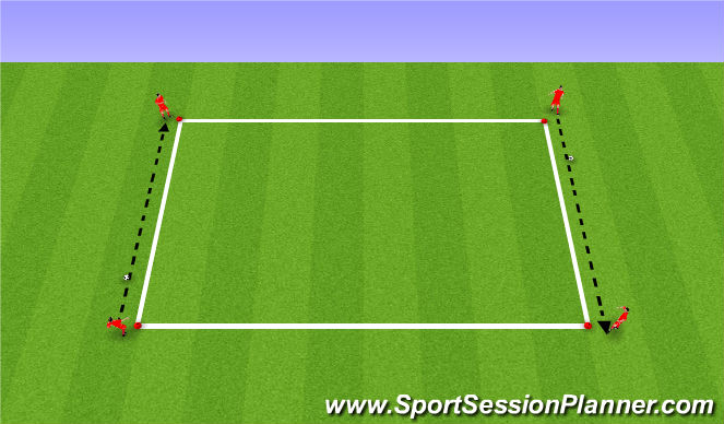 Football/Soccer Session Plan Drill (Colour): 1. Sendingaæfingar.