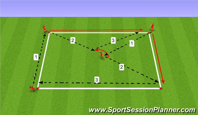 Football/Soccer Session Plan Drill (Colour): 3. Sendingar og hlaup.