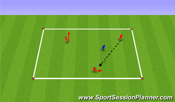 Football/Soccer Session Plan Drill (Colour): 4. 3 á móti 1.
