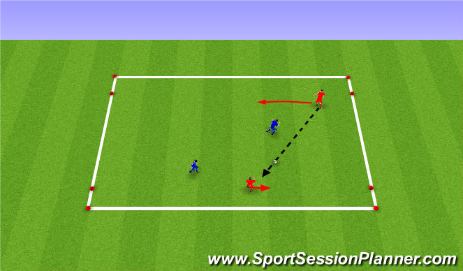 Football/Soccer Session Plan Drill (Colour): 5. 2 á 2 á fjögur lítil keilumörk.