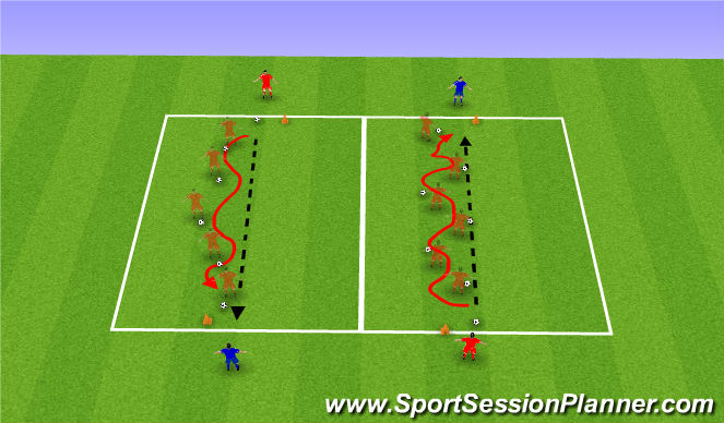 Football/Soccer Session Plan Drill (Colour): Individual defending Technique Practice