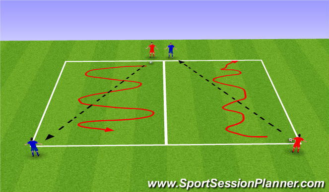 Football/Soccer Session Plan Drill (Colour): Individual defending Skill Practice