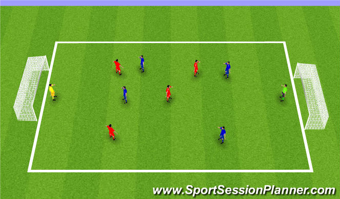 Football/Soccer Session Plan Drill (Colour): Individual defending small sided game
