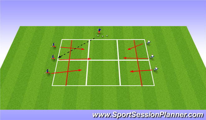 Football/Soccer Session Plan Drill (Colour): Pressing in a small group