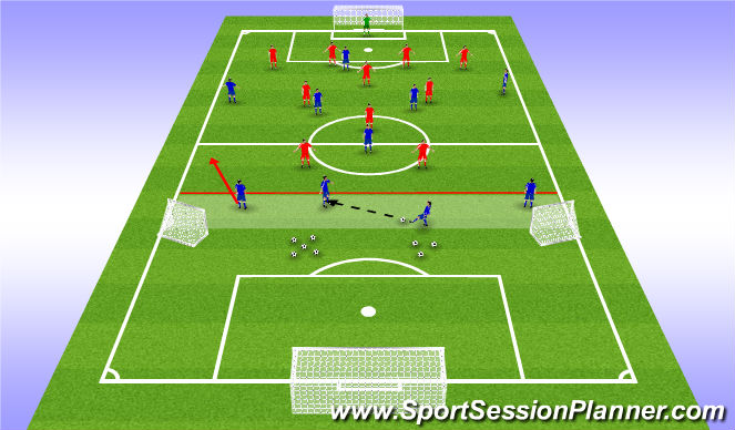 Football/Soccer Session Plan Drill (Colour): Skill - Coaching a team when, where and how to press.