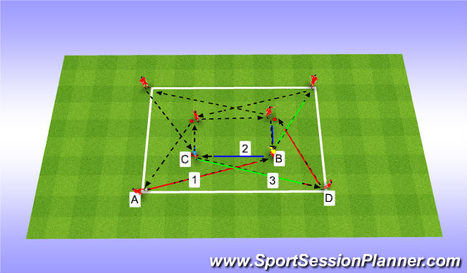 Football/Soccer Session Plan Drill (Colour): Passing combinations and movement