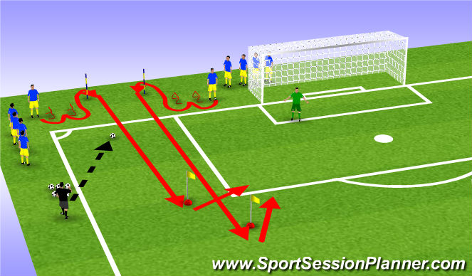 Football/Soccer Session Plan Drill (Colour): Tech/Fitness to Goal