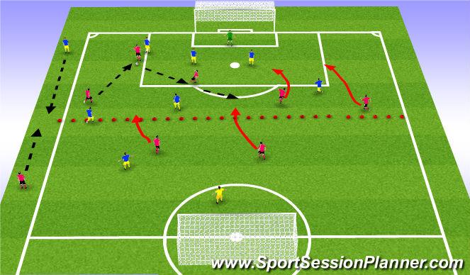 Football/Soccer Session Plan Drill (Colour): 7v7 Play