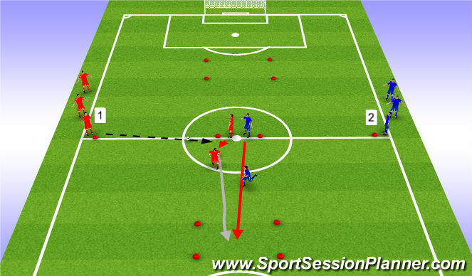 Football/Soccer Session Plan Drill (Colour): Opposed