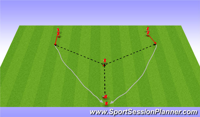 Football/Soccer Session Plan Drill (Colour): PME
