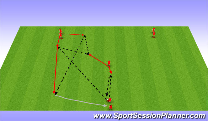 Football/Soccer Session Plan Drill (Colour): PME # 3