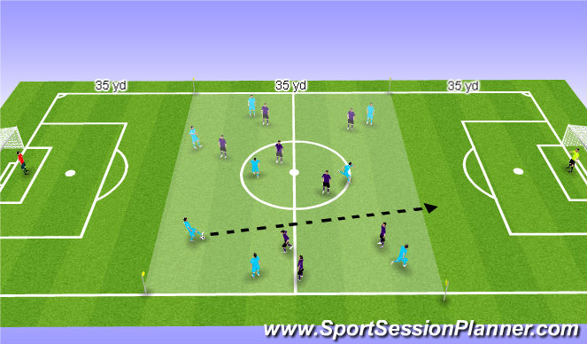 Football/Soccer Session Plan Drill (Colour): 8 vs. 8 Breakout to Goal