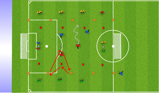 Football/Soccer Session Plan Drill (Colour): Y-Sprint into 1v1 Dribbling