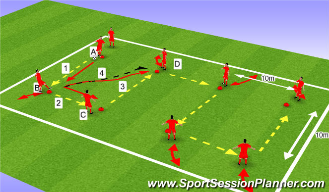 Football/Soccer Session Plan Drill (Colour): Figure 8 Passing
