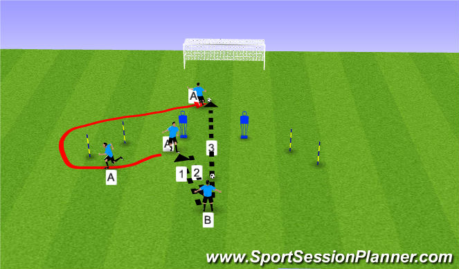 Football/Soccer Session Plan Drill (Colour): Movement and Striking