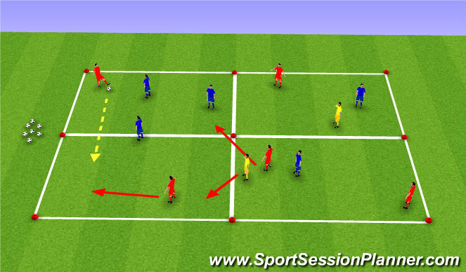 Football/Soccer Session Plan Drill (Colour): 4 Grid Field Awareness & Passing
