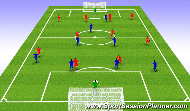 Football Soccer 11v11 In A 4 4 2 Tactical Positional