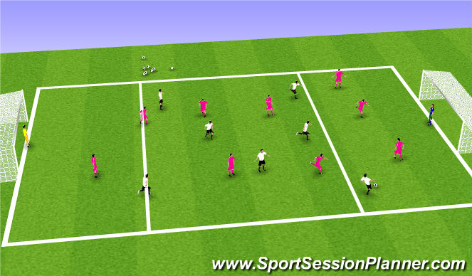 Football/Soccer Session Plan Drill (Colour): 9v9 - Possion to attack
