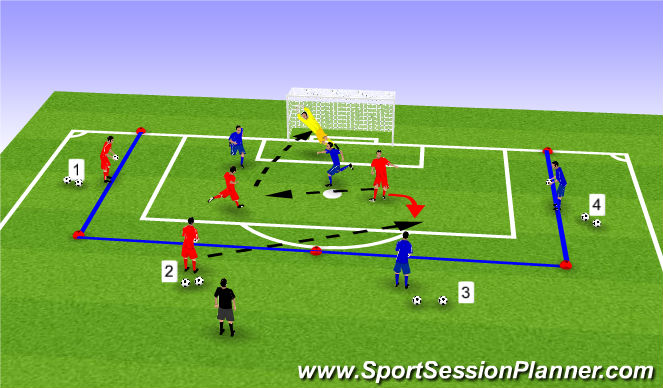 Football/Soccer Session Plan Drill (Colour): Finishing 1:8