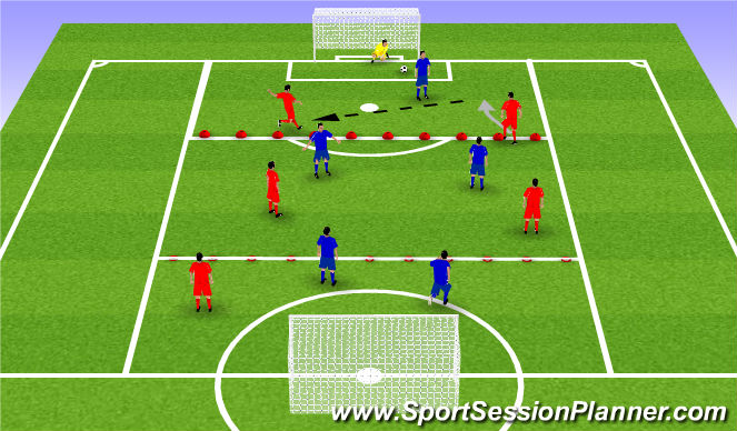 Football/Soccer Session Plan Drill (Colour): Finishing 1:12