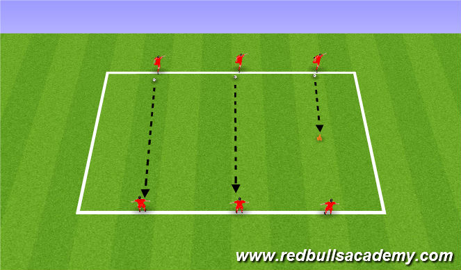Football/Soccer Session Plan Drill (Colour): Activity 1-No Pressure