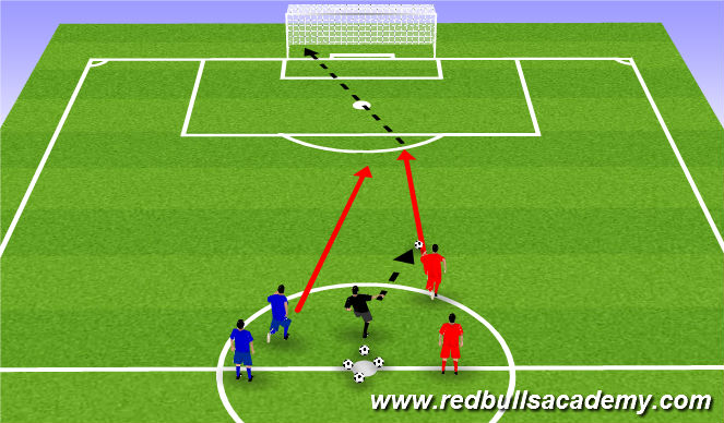 Football/Soccer Session Plan Drill (Colour): Activity 2-Semi Pressure