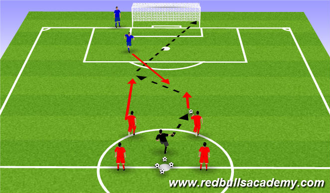 Football/Soccer Session Plan Drill (Colour): Activity 3-Full Pressure