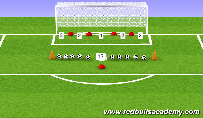 Football/Soccer Session Plan Drill (Colour): Skills Challange
