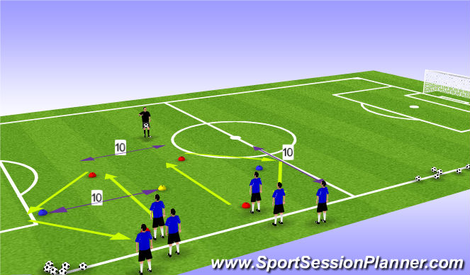 Football/Soccer Session Plan Drill (Colour): Turning to Run