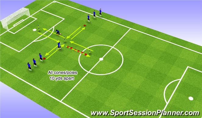Football/Soccer Session Plan Drill (Colour): Linears & Laterals