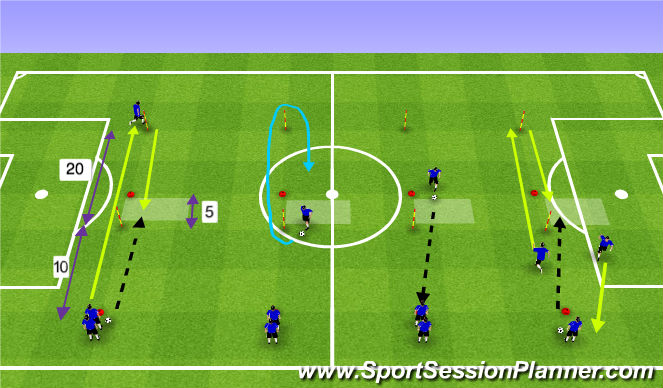 Football/Soccer Session Plan Drill (Colour): Sallys