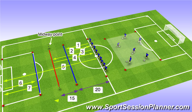 Football/Soccer Session Plan Drill (Colour): Constant Shuttles