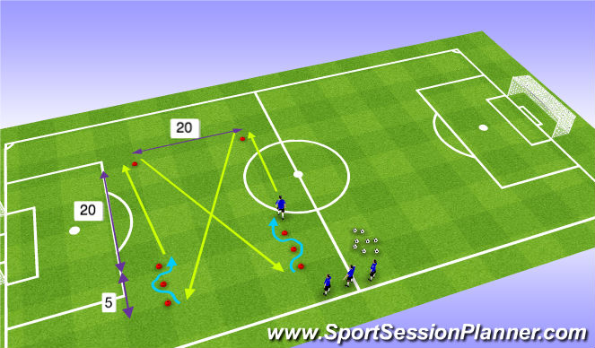 Football/Soccer Session Plan Drill (Colour): X-Pattern Multiskill