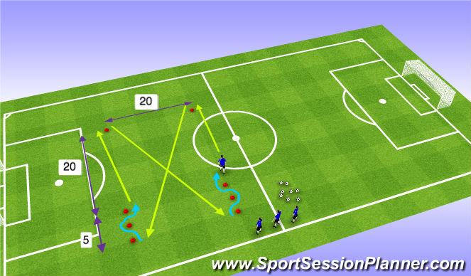 Football/Soccer Session Plan Drill (Colour): X-Pattern Multiskill