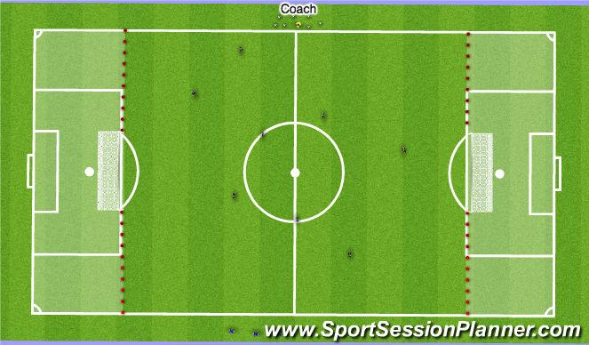 Football/Soccer Session Plan Drill (Colour): SSG - Winner Stays On