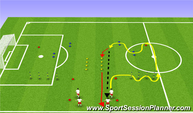 Football/Soccer Session Plan Drill (Colour): slalom course