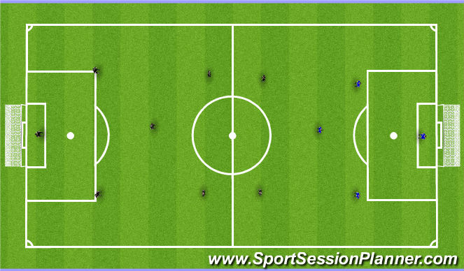 Football/Soccer Session Plan Drill (Colour): 6v6 Game