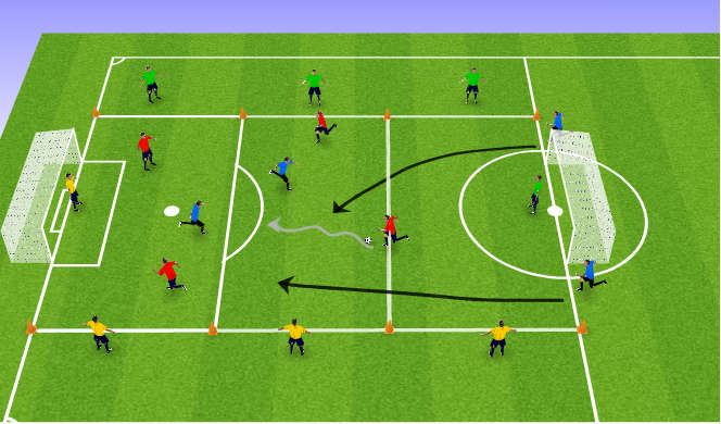 Football/Soccer Session Plan Drill (Colour): High Intensity Counter Attack Game