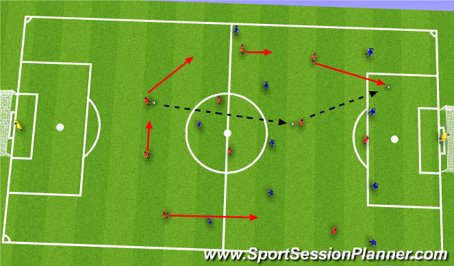 Football/Soccer Session Plan Drill (Colour): ATTACKING-DEFENDING DUTIES OFF THE NUMBER 10