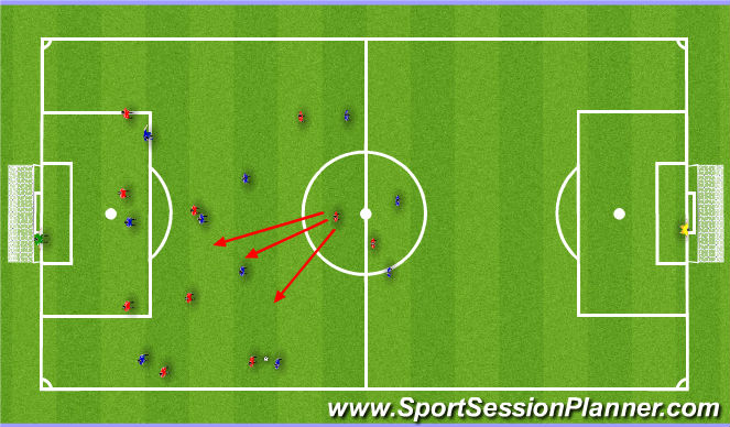 Football/Soccer Session Plan Drill (Colour): ATTACKING-DEFENDING DUTIES OF THE NUMBER 10