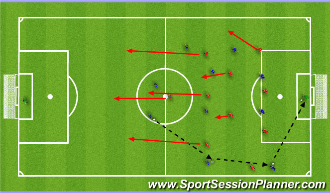Football/Soccer Session Plan Drill (Colour): COUNTER ATTACKING FROM DEEP