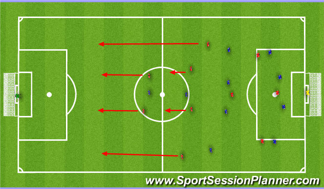 Football/Soccer Session Plan Drill (Colour): DEFENDING THE COUNTER ATTACK