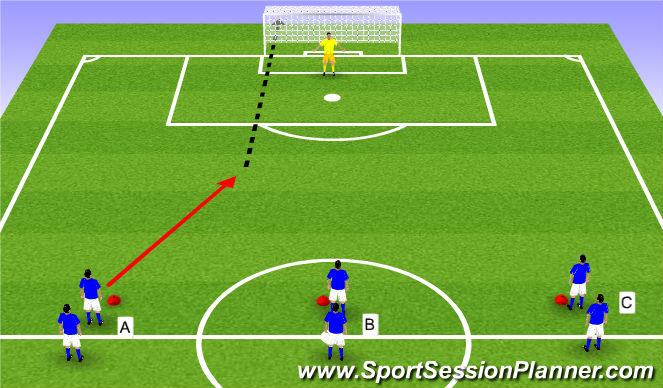 Football/Soccer Session Plan Drill (Colour): ABC Finish