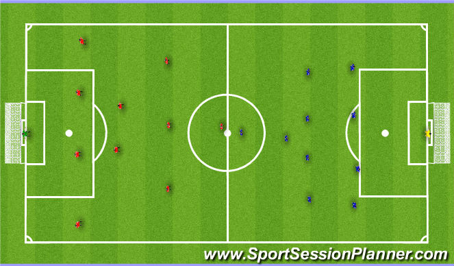 Football/Soccer Session Plan Drill (Colour): 11 V 11 BREAKING THE BLOCK