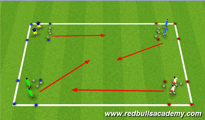 Football/Soccer Session Plan Drill (Colour): Main Theme (Bank Robbers)