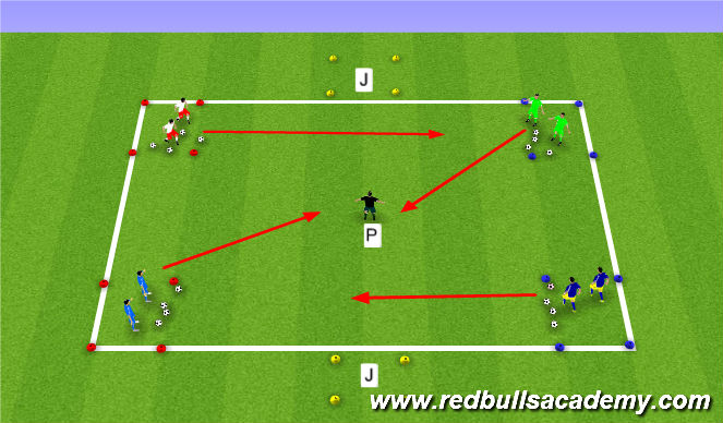 Football/Soccer Session Plan Drill (Colour): Main Theme (Bank Robbers with Police)