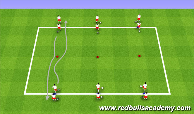 Football/Soccer Session Plan Drill (Colour): Main Theme (Semi Opposed)