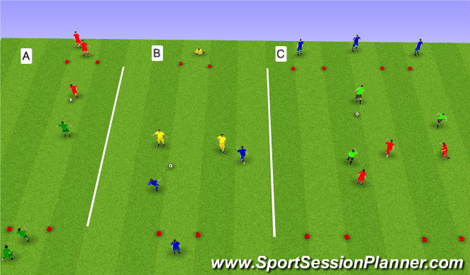 Football/Soccer Session Plan Drill (Colour): 1:1, 2:2 og 3:3
