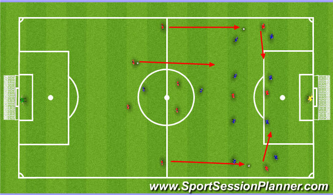 Football/Soccer Session Plan Drill (Colour): 11 V 11 BREAKING THE BLOCK