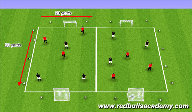 Football/Soccer Session Plan Drill (Colour): Scrimmage/Free Play